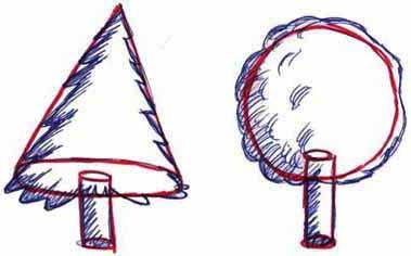 Grundformen anhand eines Baumbeispiel