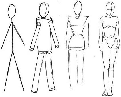 Die menschliche Figur skizzieren