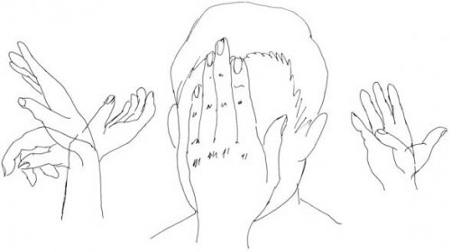 Beweglichkeit einer Hand und Größenverhältnis zum Gesicht