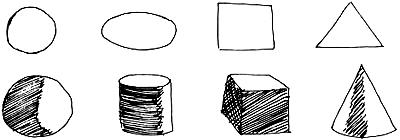 Räumliches Zeichnen: Geometrischen Körpern mit Schraffuren