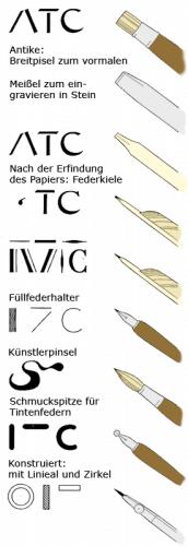Schreibmaterialien und Schriftarten - Typografie