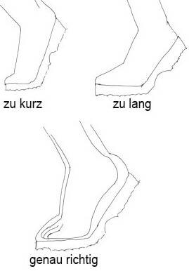 Fuß korrekt im Schuh zeichnen