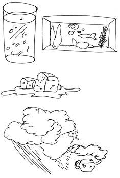 Wasser in seinen 3 Aggregatzuständen zeichnen