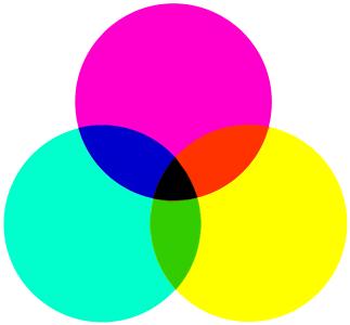 Farbenlehre: Subtraktive Farbmischung (Drucktypisch)