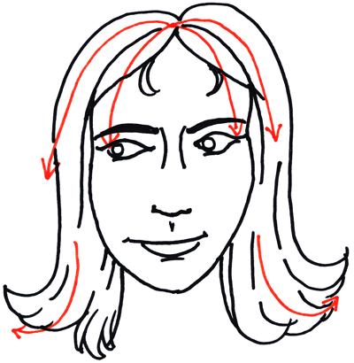 Frisur und Haare zeichnen: So wachsen Haare / Fallrichtung