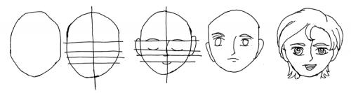 Mangas Zeichnen: Mangagesichts und Kopf
