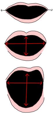 Mund geöffnet - Beispiele