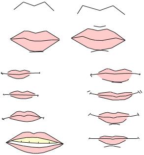 Mund geschlossen - Beispiele