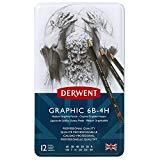 Amazon: Bleistifte Set von Derwent