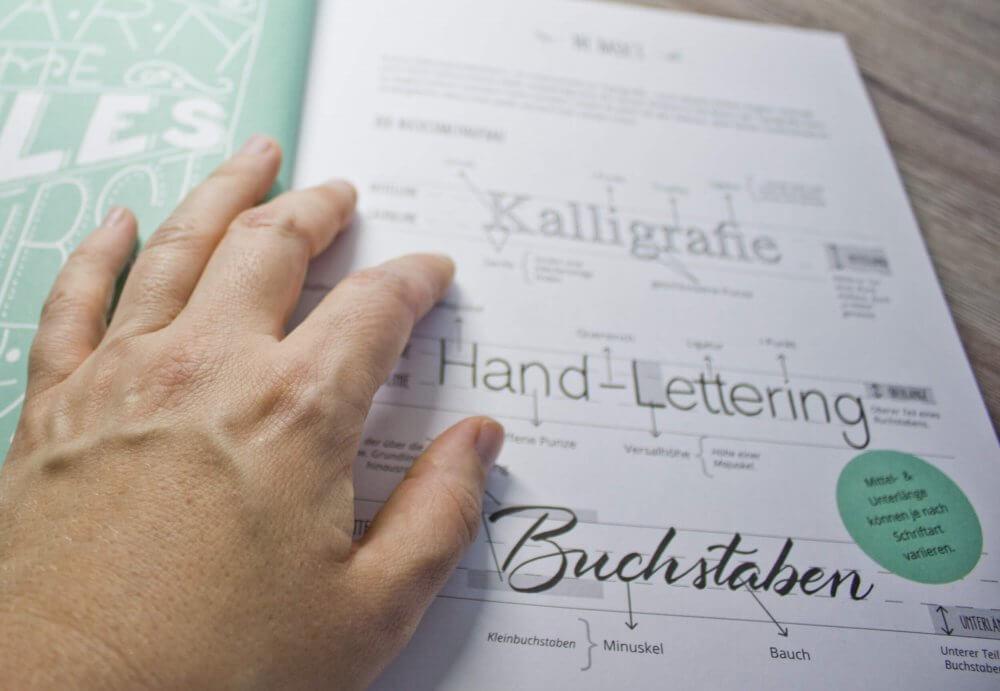 Logos gestalten mit Schrift: Typografie und Lettering