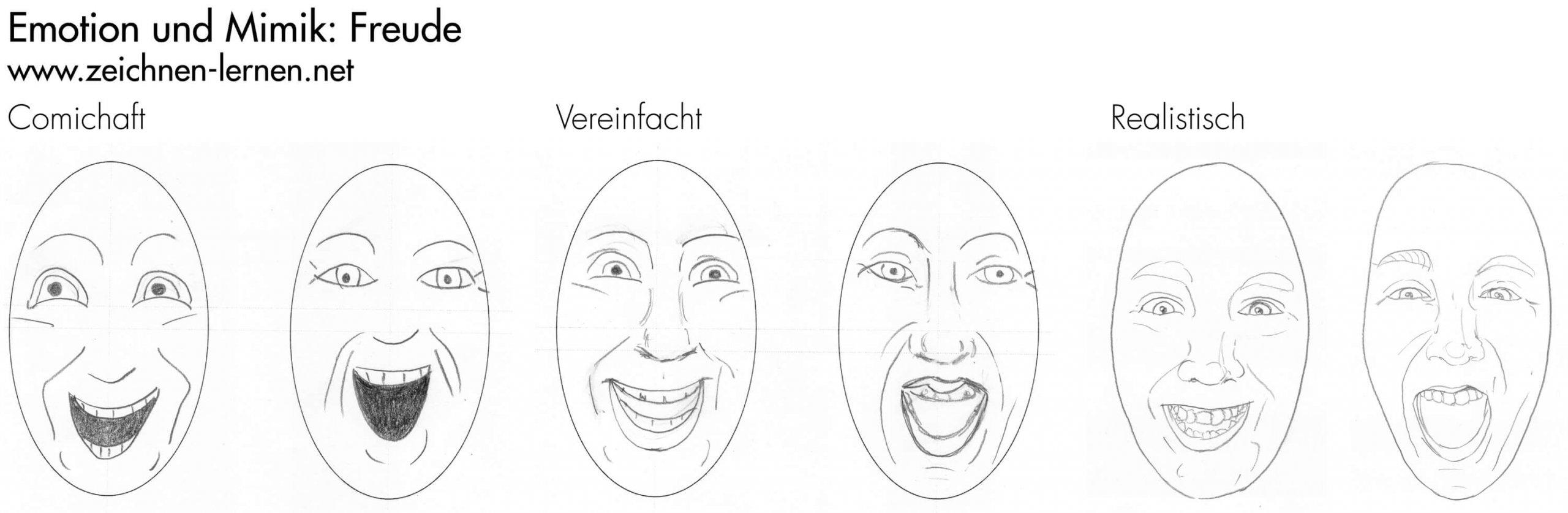 Beispiele mimik Sieben deutsche