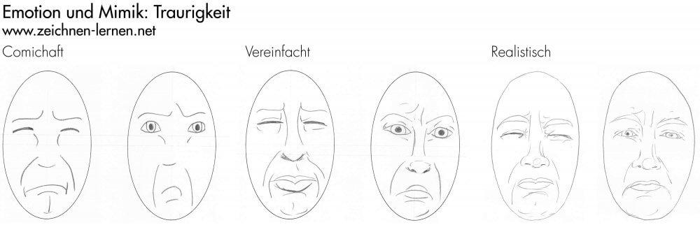 Emotionen und Mimik zeichnen: Traurigkeit