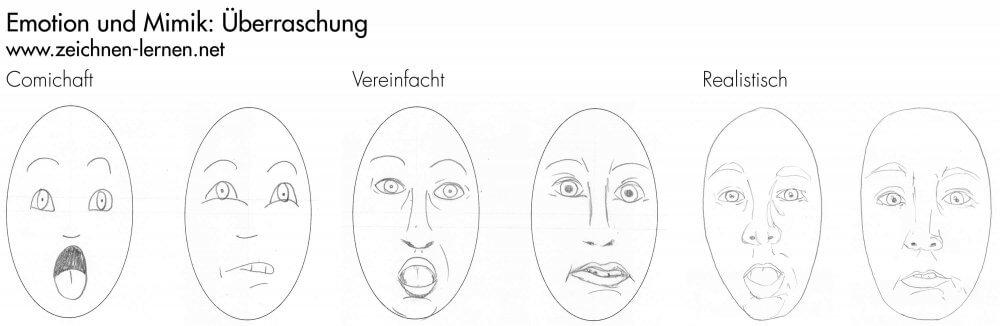 Emotionen und Mimik zeichnen: Überraschung